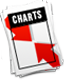 View Online Charts